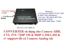 CONVERTER QUANG 1CH 960P+RS4852