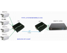 VIDEO CONVERTER QUANG 8 KÊNH AHD CVI TV